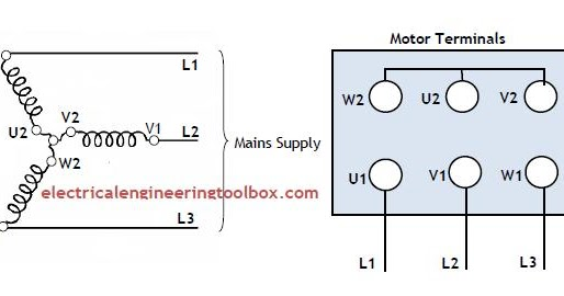How to change the Rotation Direction and Wire Configuration – Star or Delta  of Electric Motors