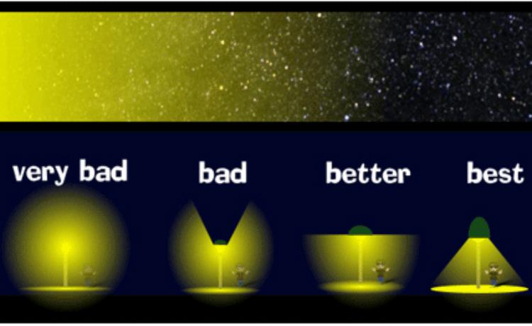 Vários candeeiros para evitar a poluição luminosa