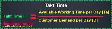 Takt Time - Lean Tools | Lean Manufacturing