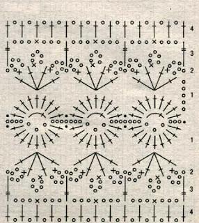 Tığ işi Çanta Modeli Resimli Anlatım Şeması