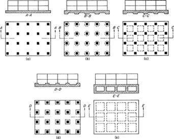 Figure 2. Examples of mat foundations. (a) Flat plate; (b) plate thickened under columns; (c) beam-and-slab; (d) plate with pedestals; (e) basement walls as part of mat. (Reproduced from Bowles, 1982; McGraw-Hill, Inc.)