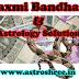 Laxmi Bandhan And Astrology Solutions