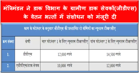 gds-new-trca-cabinet-approval-in-hindi