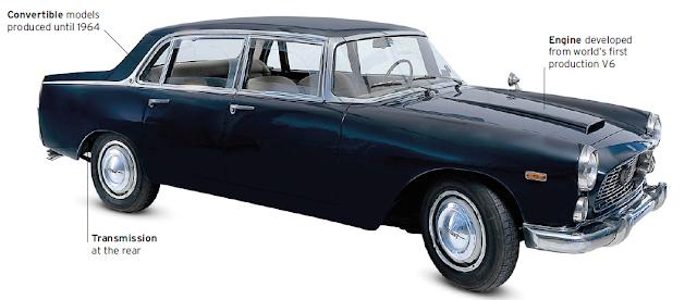 classic cars, Lancia Flaminia