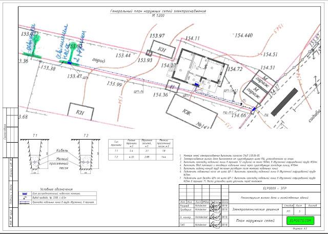 план наружного электроснабжения