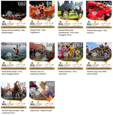 Api 2018 Wisata Festival Pariwisata Terpopuler di Indonesia