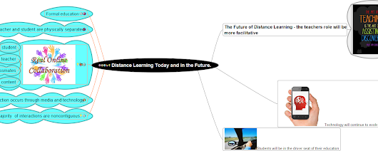 redefining distance learning for the future Taking a leap of faith: redefining teaching and learning in higher education through project-based learning interdisciplinary journal of problem-based learning, 8 (2.