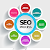 Time Taken For Achieving SEO Success