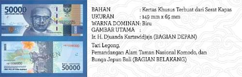 pecahan uang rupiah kertas baru TE 2016 rp 50.000