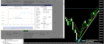 3 Trik HIt dan Run di Market Volatile 10 Binary