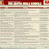Aditya Birla Schools Wanted Teaching Faculty in various locations
