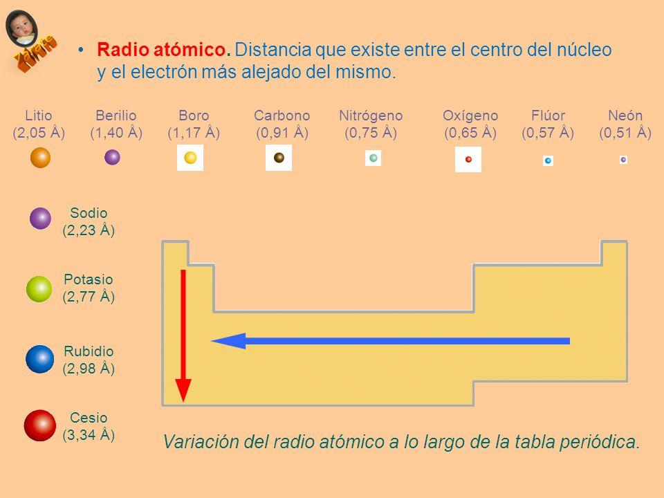 Quimicando juntos propiedades peridicas radio atmico y radio inico propiedades peridicas radio atmico y radio inico entra en el siguiente enlace para saber cmo vara el radio atmico en la tabla peridica urtaz Image collections