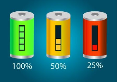 Baterai Indicator