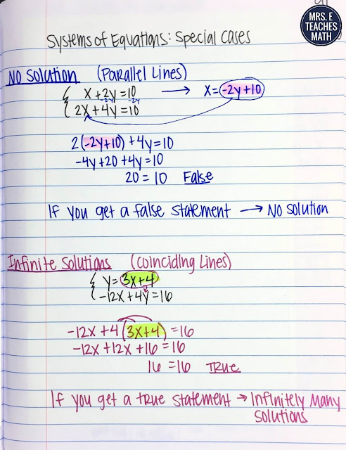 Solving Systems of Equations {special cases} Interactive Notebook Page