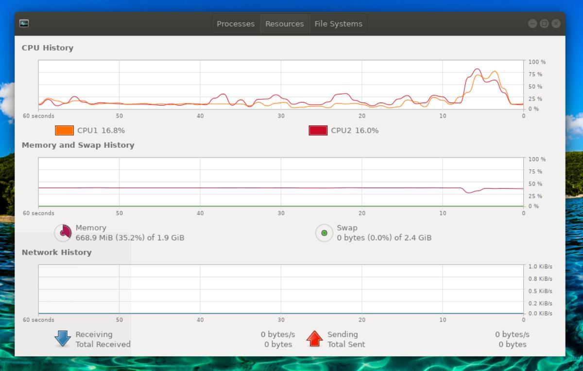 artikulacija procjena proizvesti  Reducing Ubuntu 17.10 Memory Usage (Down to ~600MiB)