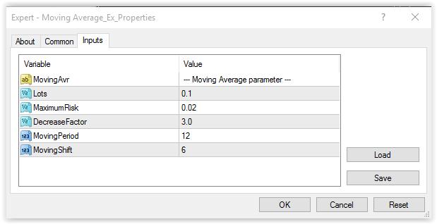 Auto Close Order Moving Average EA MQL4   Forex Trading Superman