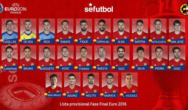 """تعرف على قائمة منتخب اسبانيا المشاركة فى يورو 2016 """" مفاجات كثيرة فى القائمة"""