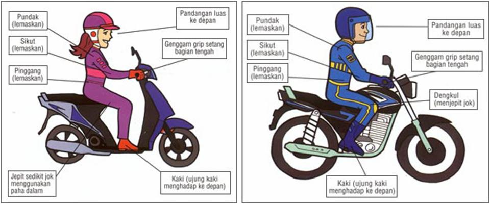 Be Safe Out There: Safety Riding (Roda Dua)