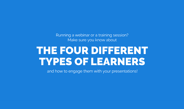 The Four Different Types of Learners