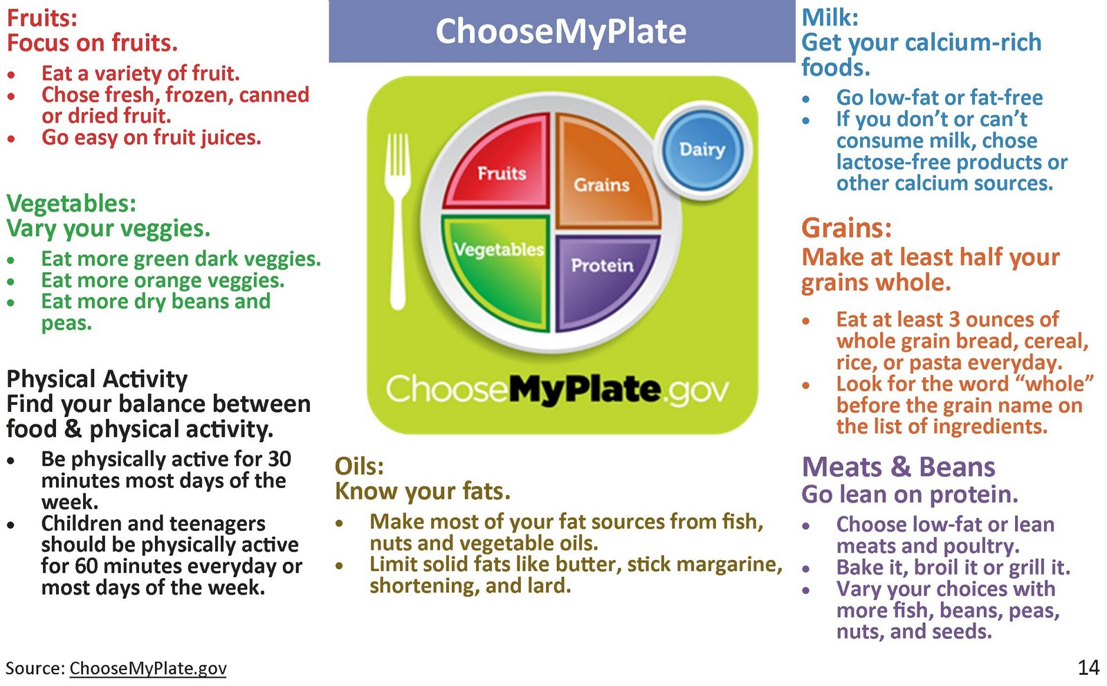 Healthy West Jordan Choose My Plate