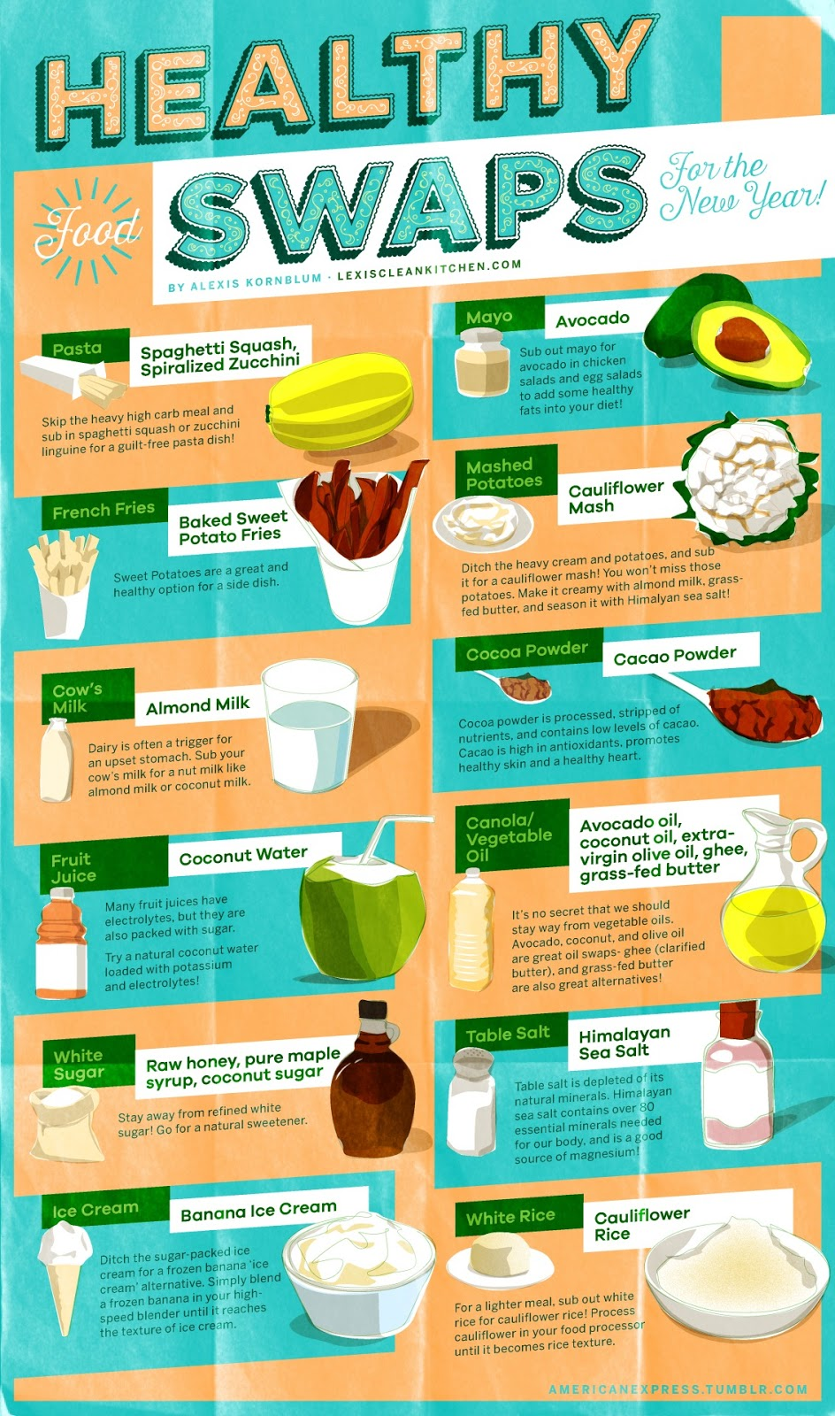 Easy Food Swaps To Make Your Diet Healthier Personal Health
