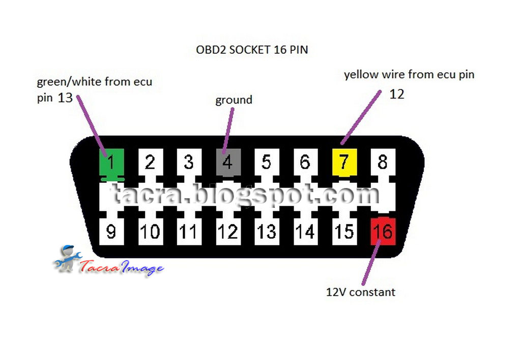 obd2 16 pin diagram wiring diagram schematic