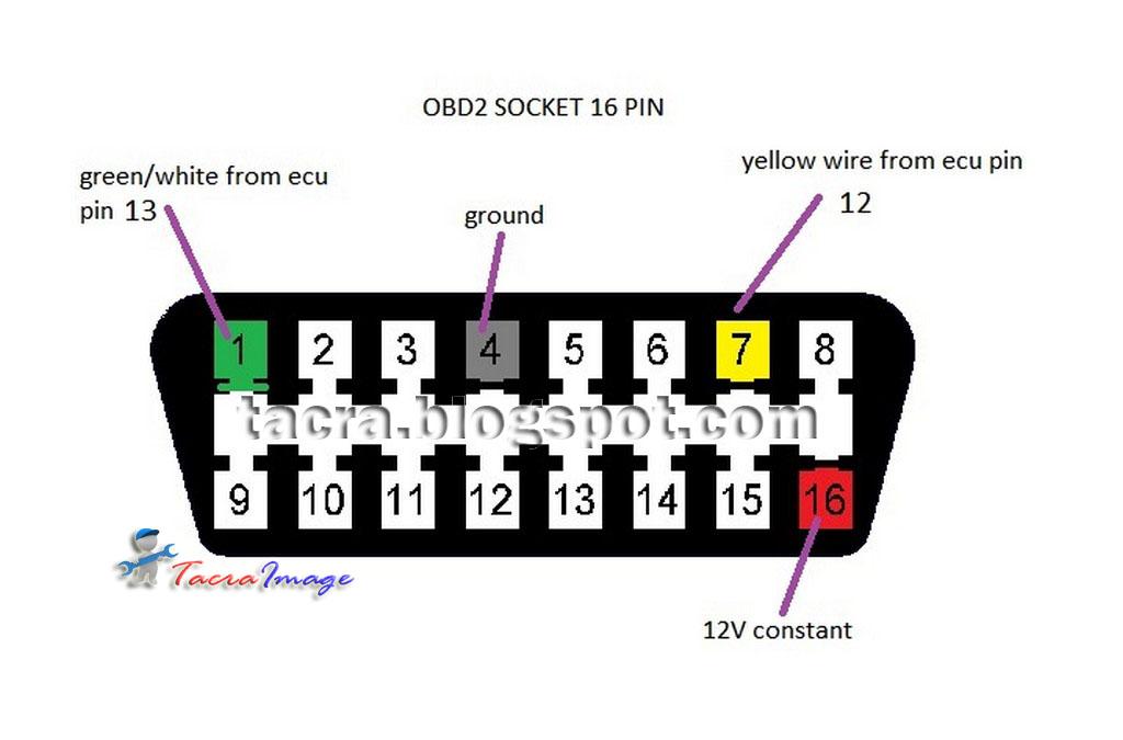 tacra's diy garage: OBD2 Socket