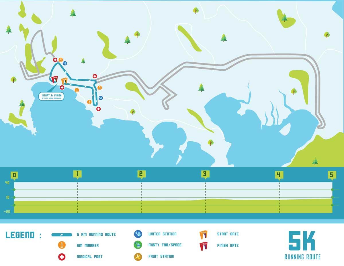 5K 👟 TNI International Marathon • 2021