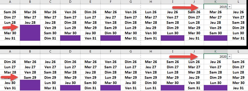 Remplissage cellule 29 fevrier