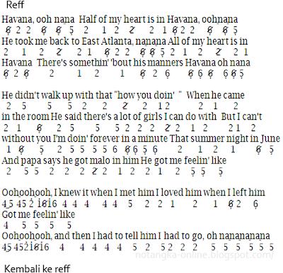 Not Angka Piano Lagu Love Scenario Brad Erva Doce Info