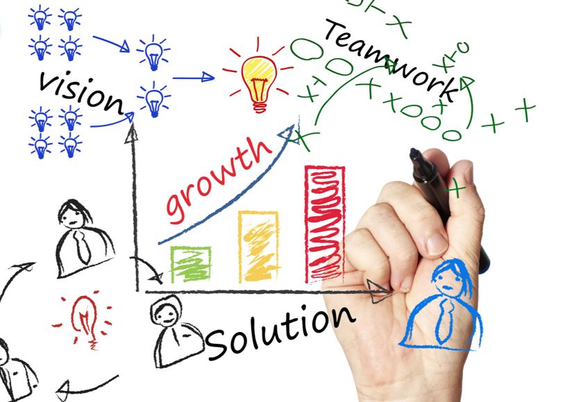 Gerente - Qué es Innovar en ventas?