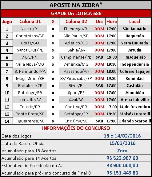 LOTECA 688 - PROGRAMAÇÃO / GRADE OFICIAL 01