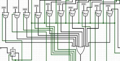 16bit CPU design in LogiSim  FPGA4student