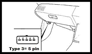 Baca dan Hapus kode Kerusakan Sistem EFI (DTC) Honda Civic