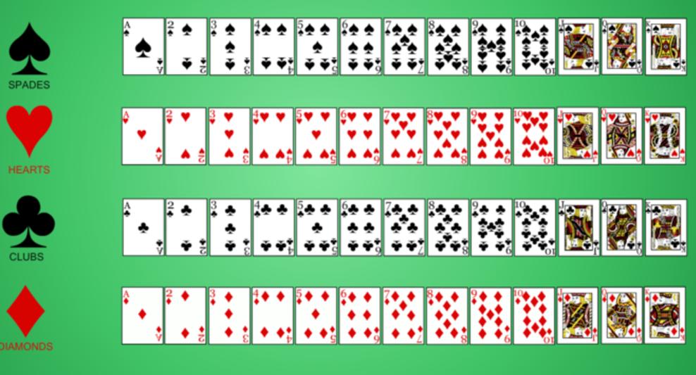 10 Cara Mudah Bermain Poker Remi Agar Menang Terus Laksonoo