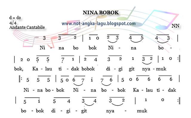 Not Angka Pianika Lagu Nina Bobok