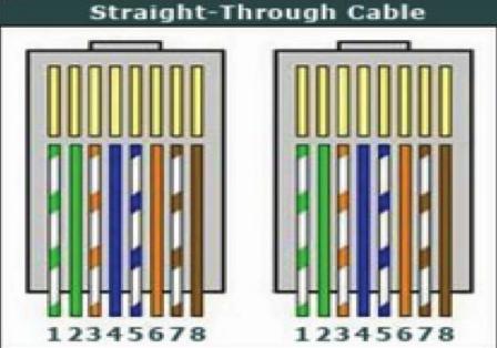 archives | techridez 586b wiring diagram wiring diagram 1971 honda 750 four