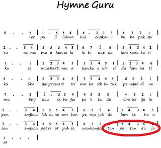"""Perubahan pada Lirik Hymne Guru, Ironi """"Pahlawan Tanpa Tanda Jasa"""""""