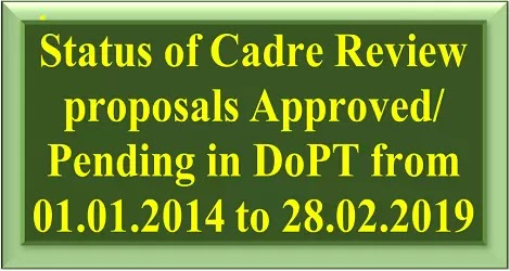 status-of-cadre-review-proposals-dated-8.3.2019