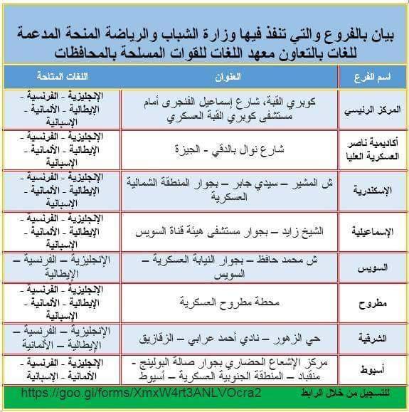 اعلان القوات المسلحة ووزارة الشباب والرياضة للشباب الخريجين بالمحافظات والتقديم الكترونى
