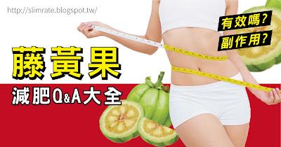 快速減肥、產後瘦身必看!藤黃果減肥QA總整理