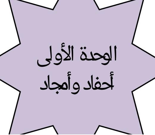 نصوص الاستماع للصف الثالث لغة عربية نصوص الاستماع للصف الثالث لغة عربية