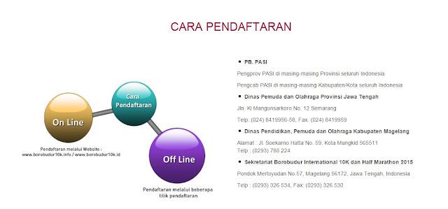 Pendaftaran Offline Borobudur 10 K dan 21 K 2015