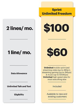 Sprint unlimited phone plans