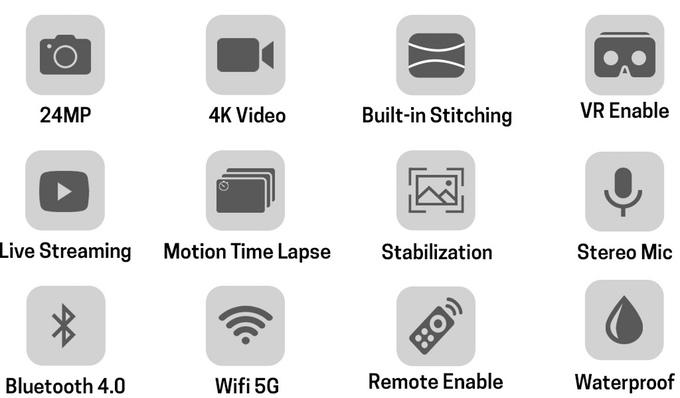 Особенности и функционал Cameo360