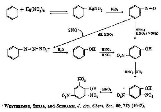 Makalah proses nitrasi mk proses industri kimia berkah mencari ilmu mula mula benzena akan dikonversi menjdi fenilmerkuri nitrat yang kemudian akan direaksikan dengan nitrogen dioksida untuk membentuk nitrosobenzena ccuart Images