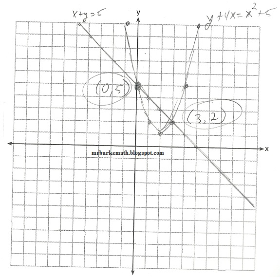 (x, why?): New York State Geometry Regents, June 2015