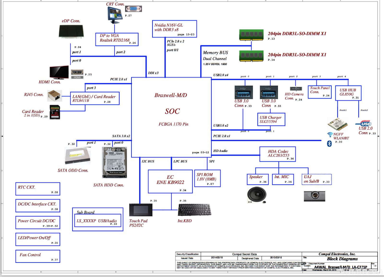 Acer aspire E14 E5-432G A4WAL LA-C371P ~ ACER