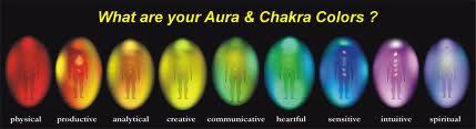 aura color