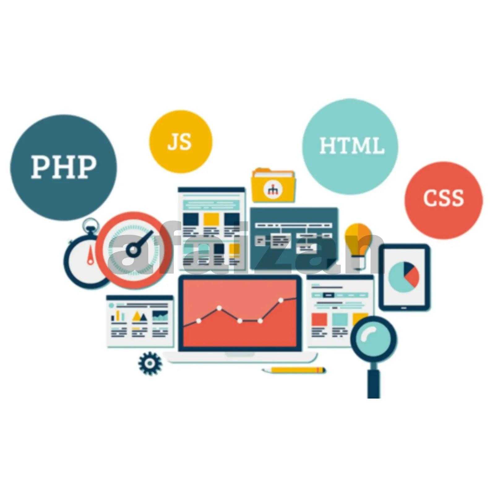 Cara membuat kotak kode script di dalam postingan